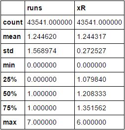 runs-v-xr