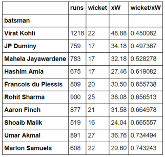 batsmen-xw