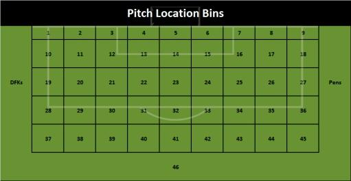 locationbins-copy.jpg